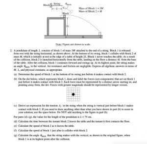 An example of a free-response question from a past exam