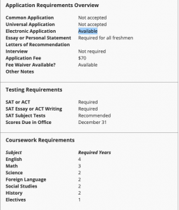 application requirements for admissions